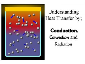 Understanding Heat Transfer by Conduction Convection and Radiation