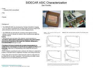 SIDECAR ASIC Characterization Dan Pontillo Goals evaluated ASIC