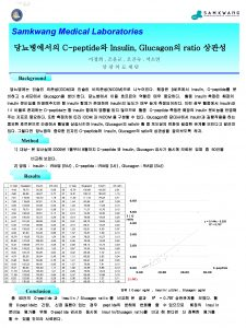 Samkwang Medical Laboratories Cpeptide Insulin Glucagon ratio Background