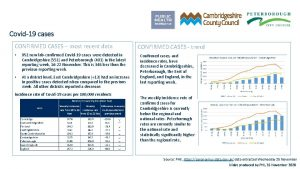 Covid19 cases CONFIRMED CASES most recent data 952