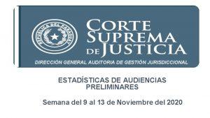 DIRECCIN GENERAL AUDITORIA DE GESTIN JURISDICCIONAL ESTADSTICAS DE