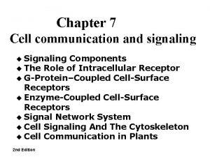 Chapter 7 Cell communication and signaling u Signaling