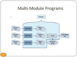 MultiModule Programs 1 MultiModule Programs Modularize your programs