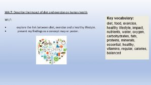 WALT Describe the impact of diet and exercise