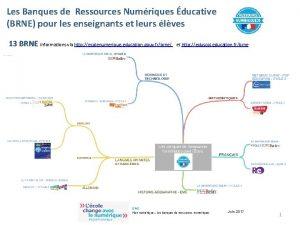 Les Banques de Ressources Numriques ducative BRNE pour