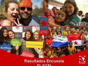 Resultados Encuesta ENCUESTA 2015 ENCUESTA COMPLETA ENCUESTA 2015