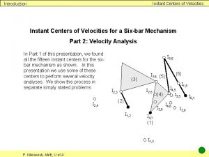 Instant Centers of Velocities Introduction Instant Centers of
