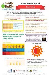 Valor Middle School Lets Get Healthy visited Valor