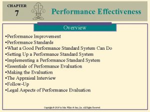 CHAPTER 7 Performance Effectiveness Overview Performance Improvement Performance