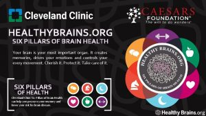 HEALTHYBRAINS ORG SIX PILLARS OF BRAIN HEALTH Your