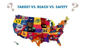 TARGET VS REACH VS SAFETY Target Schools A