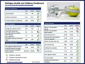 Michigan Health and Wellness Dashboard http www michigan