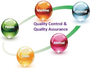 Quality Control Quality Assurance QUALITY ASSURANCE Quality Assurance