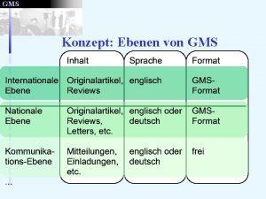 GMS Konzept Ebenen von GMS GMS German Medical