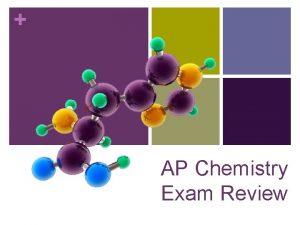 AP Chemistry Exam Review Big Idea 3 Chemical