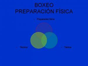 BOXEO PREPARACIN FSICA Tcnica Preparacin fsica Tctica Principios