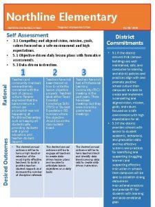 Northline Elementary Targeted Improvement Plan Northline Elementary School