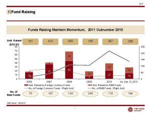 1 Fund Raising Funds Raising Maintain Momentum2011 Outnumber