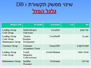 DB username Yuval Giv Leading Group Tracker Code