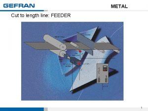METAL Cut to length line FEEDER 1 Cut