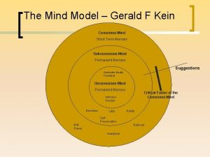 The Mind Model Gerald F Kein Conscious Mind