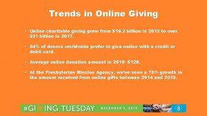 Trends in Online Giving Online charitable giving grew