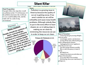 Silent Killer Rodger Final Proposition If people follow