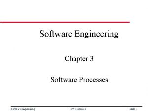 Software Engineering Chapter 3 Software Processes Software Engineering